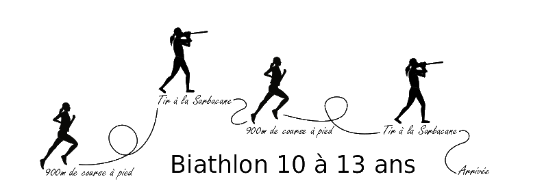 Biathlon 10-13A site internet.png