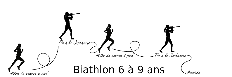 Biathlon 6-9A site internet.png