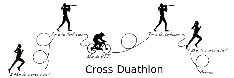 Cross duathlon +de15A site internet.png