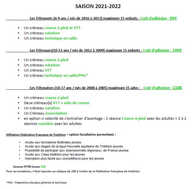 Coût différentes Adhésions jeunes 2021-2022